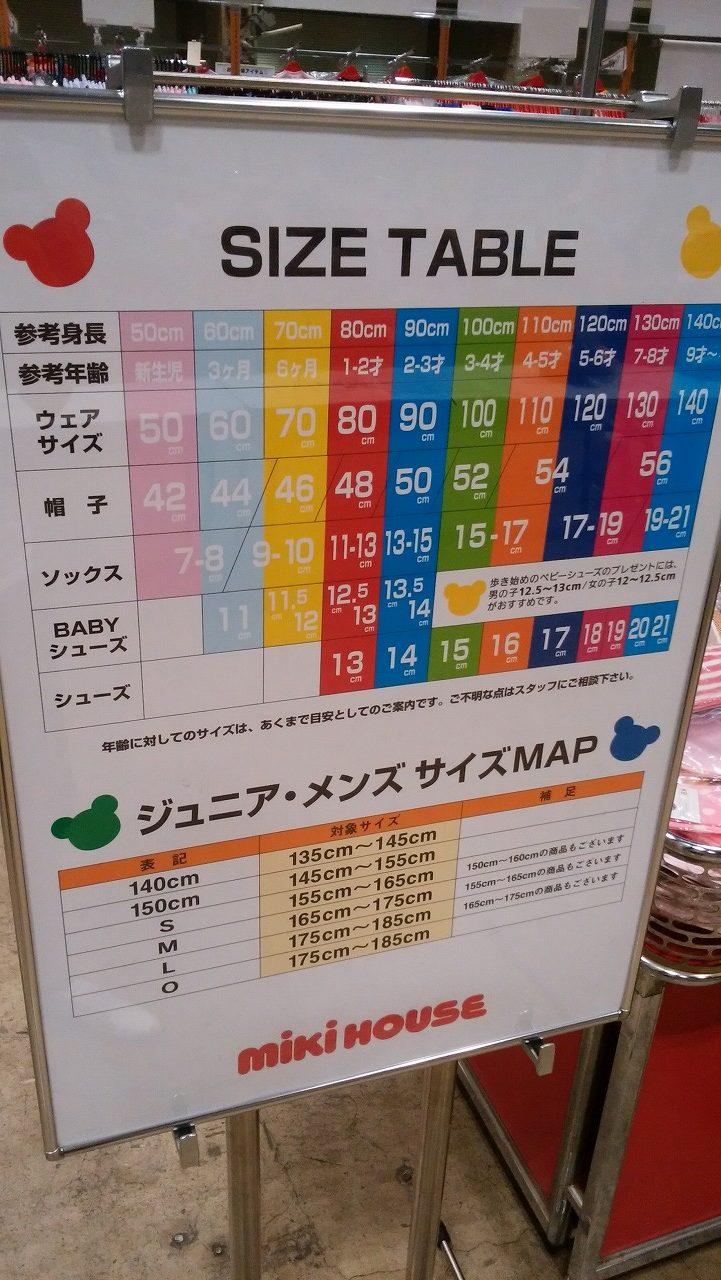 ミキハウスの月齢別サイズ表