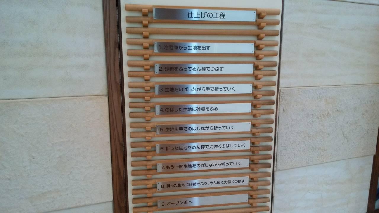 うなぎパイの製造工程表
