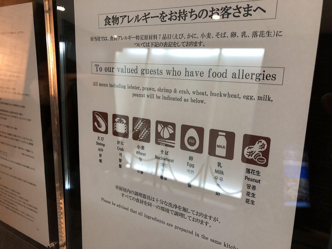 アレルギー表示